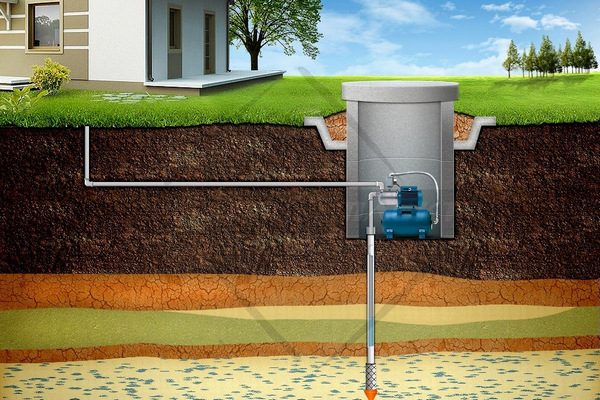Бюджетний варіант буріння свердловини на воду